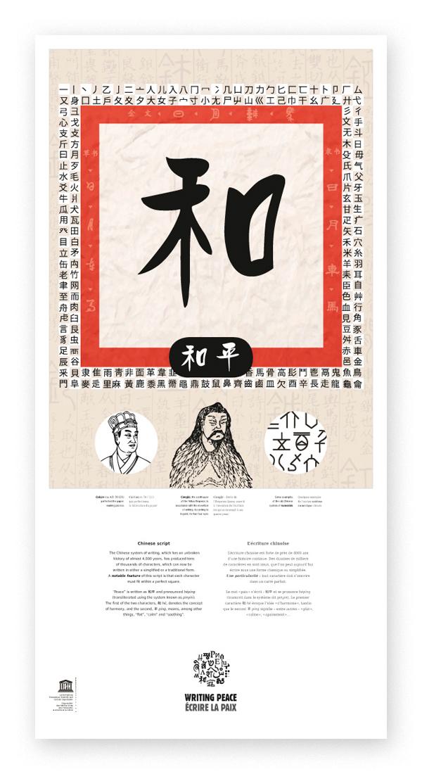 Kakemono sur l'écriture chinoise